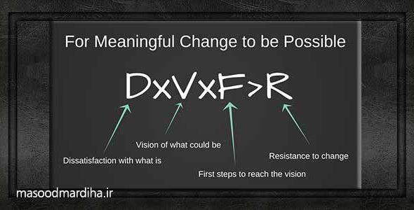 فرمول تغییر بِک هارد هریس DxVxFs>R=C